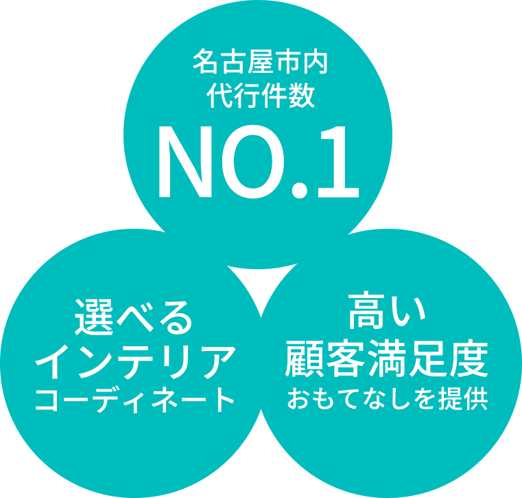 名古屋市内の代行件数No.1