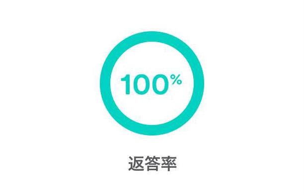 返信率100%